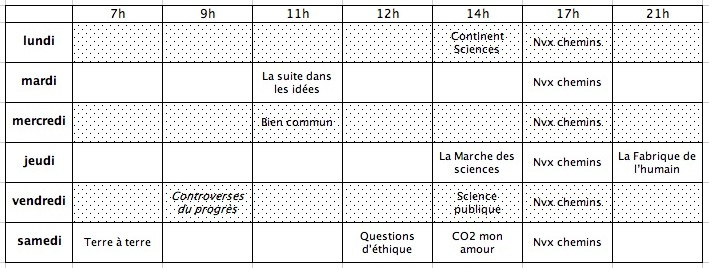 more photos 20a7a e60b9 La suite dans les idées -mardi de 11h à 12h   Le Bien commun -mercredi de  11h à 12h   La marche des sciences -jeudi de ...